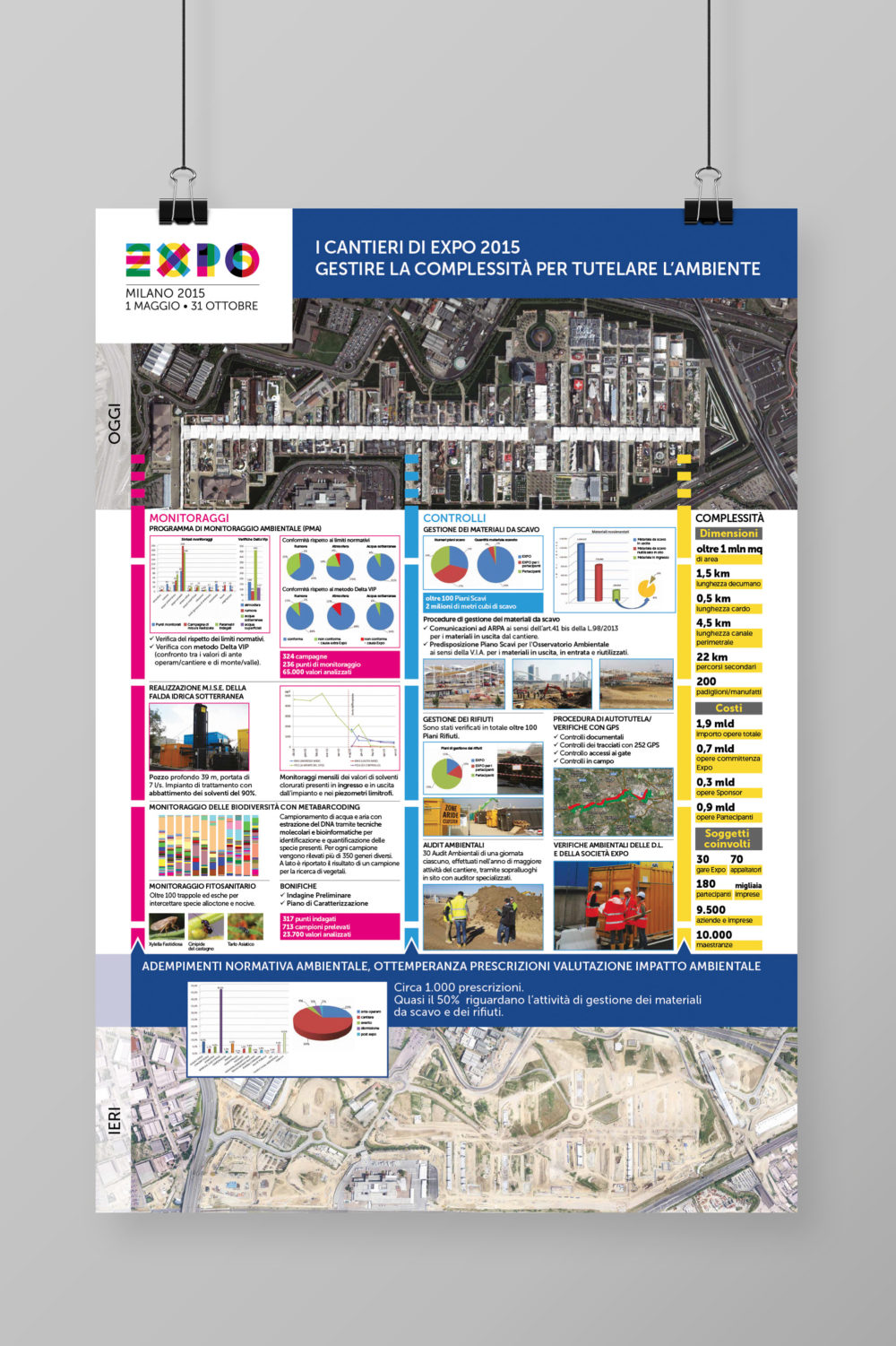 expo 2015 - poster tutela ambientale
